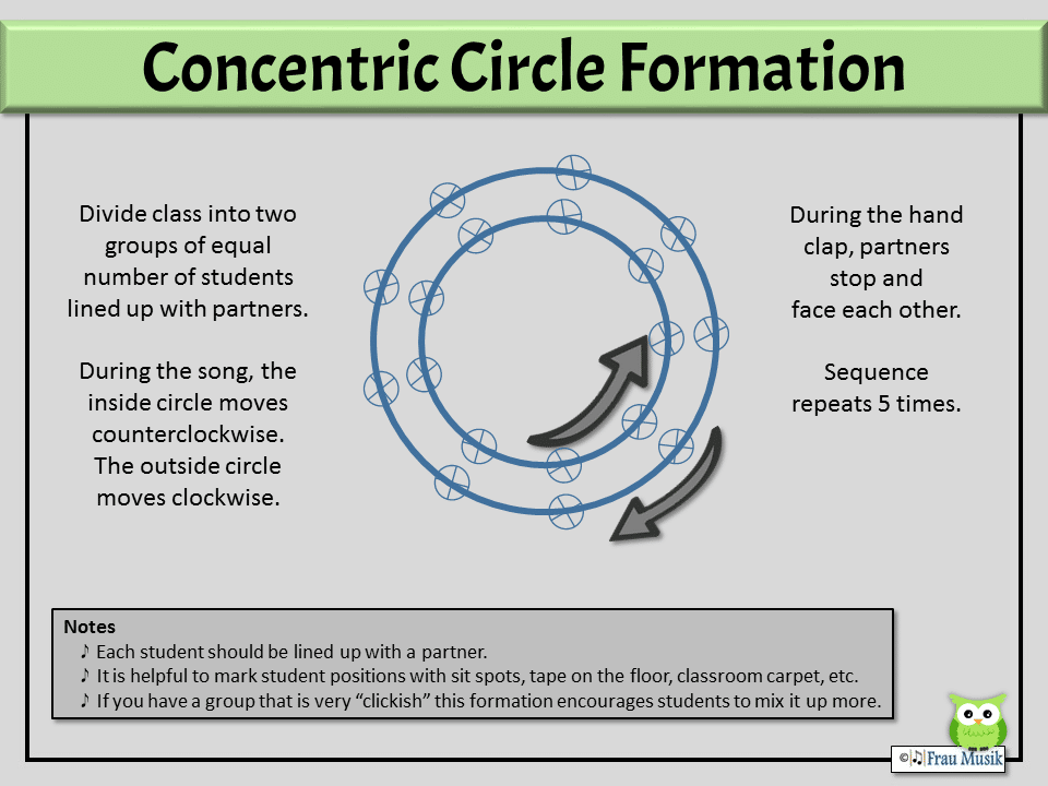 Drawing of Concentric Circle Formation for Classroom Game