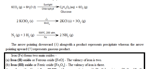 Balancing Of An Unbalanced Chemical Equation Freakgenie