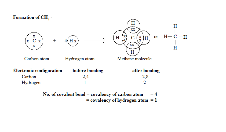 Electron Dot Structure Or Lewis Structure Freakgenie