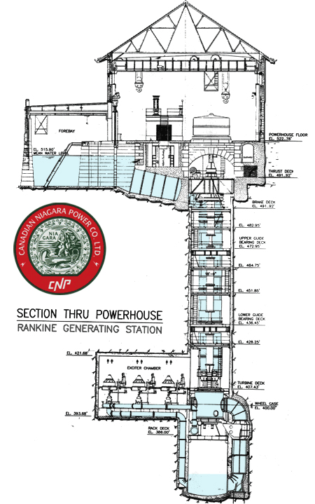 Canadian Niagara Power William B. Rankine Generating Station Power House and Thrust Deck