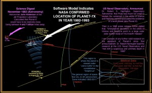 planet-7x-deceased-astronomers