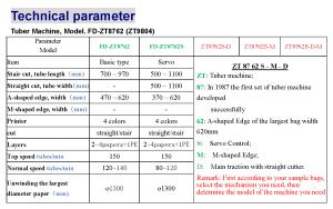 FD ZT9804ZT8762 Technical parameter FD-ZT9804(ZT8762)-Technical parameter