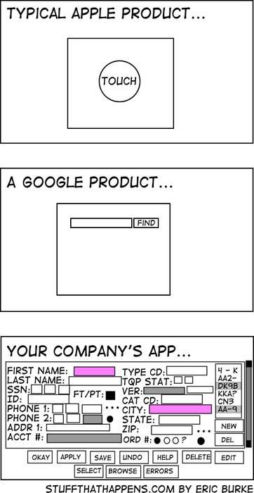 Apple_Google_You