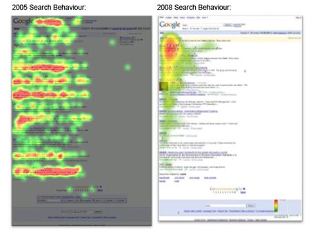 search_behaviour