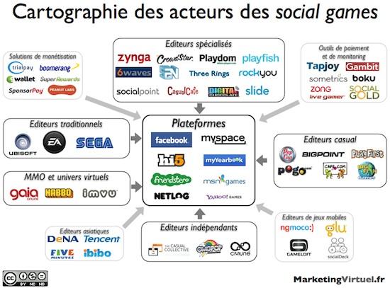 Cartographie_SocialGames