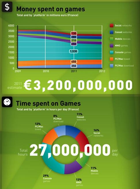 Money-time-games-fr