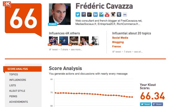 Klout_FC