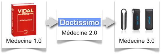 Medecine1-3