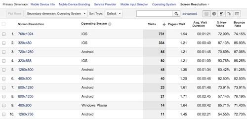 GA_Mobile-Analytics
