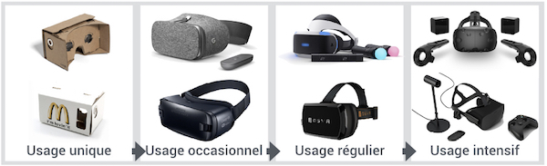 gamme-vr