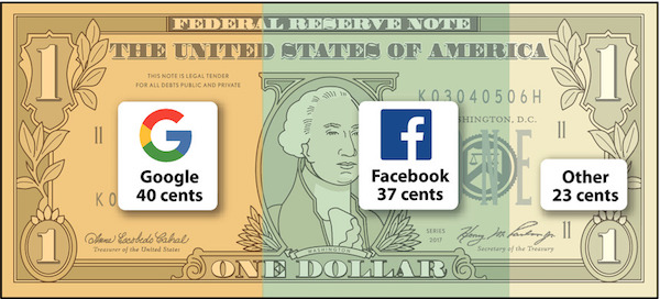 digital-ad-market.jpg