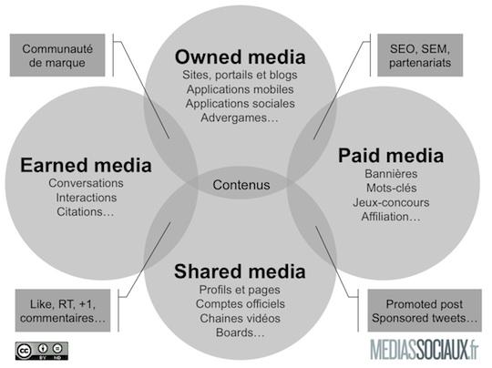 POSE-media.jpg