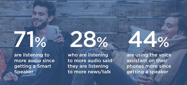 Smart-Audio-Report-.jpg