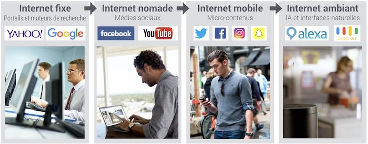 Evolution-internet.jpg