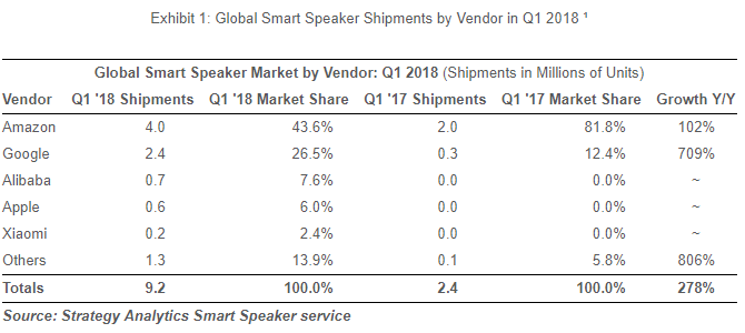 Smart-speakers-market-2018.png
