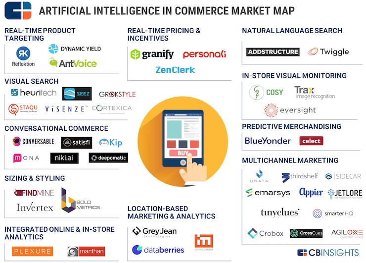 AI-in-Commerce-Market-Map.jpg
