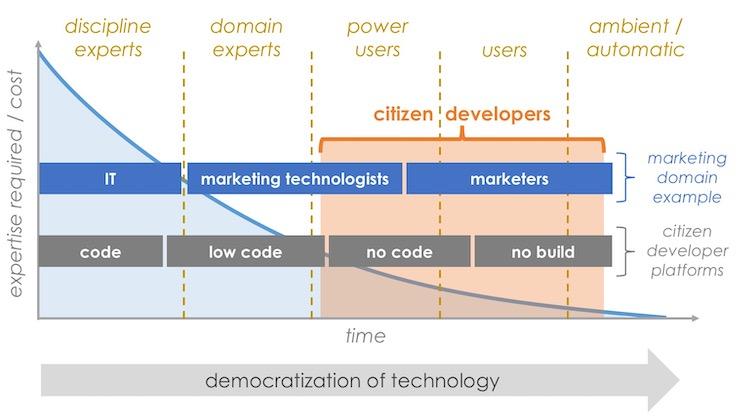 citizen_developers.jpg