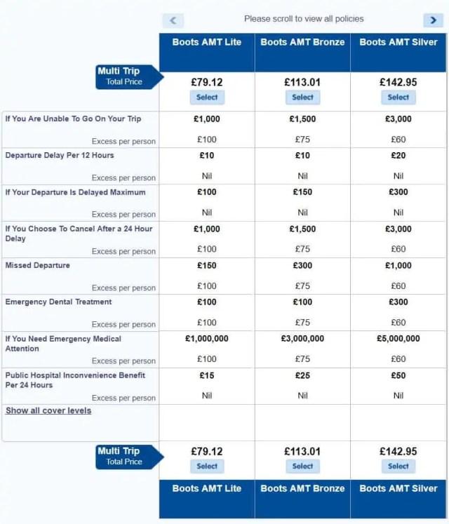 Multi Trip Worldwide Travel Insurance - Boots travel insurance
