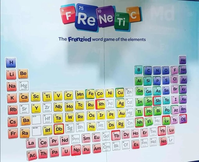 Frenetic - Periodic Table of Elements