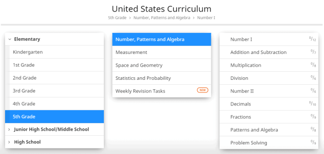 CTCMath Detailed Breakdown - Online maths tuition