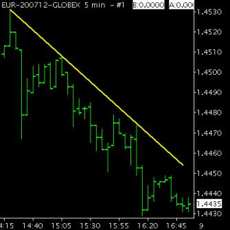 trendline_down.png
