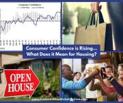 Consumer Confidence is Rising