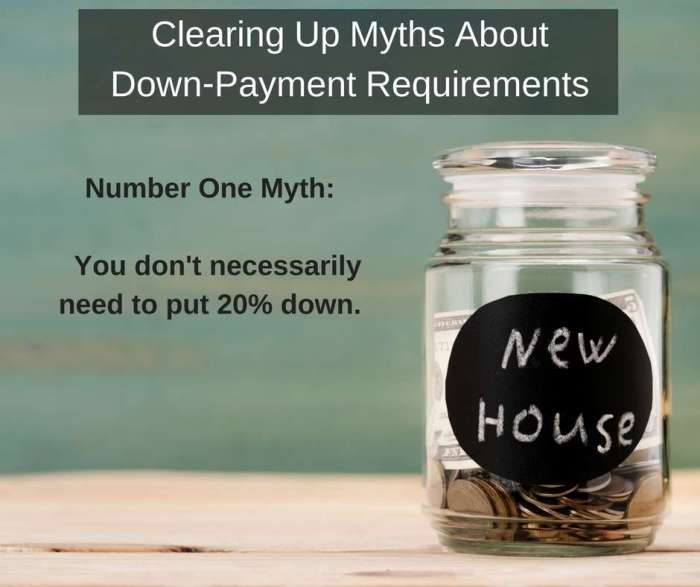 How Much Do I Need for A Downpayment on a House?