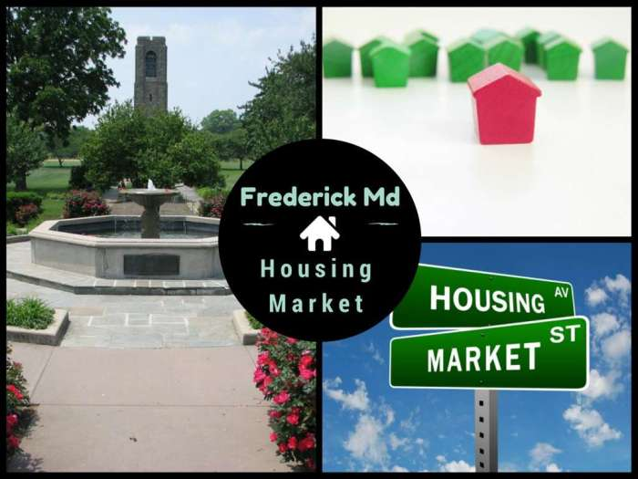 Frederick Md Real Estate Trends June 2016