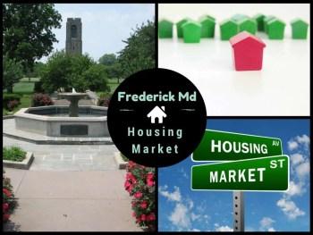 Frederick Housing Market