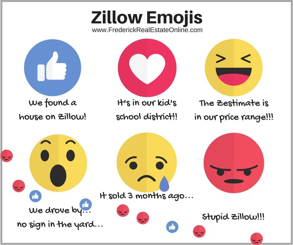 Homes For Rent Zillow: Why Zestimates Are Zillow's Weak Spot