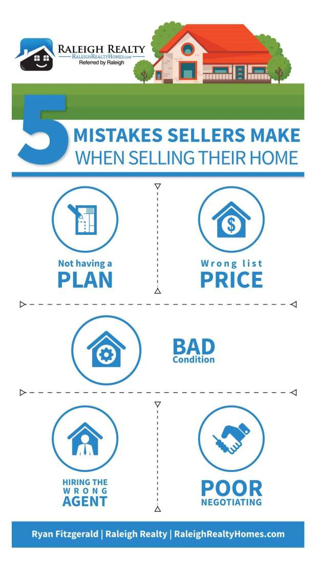 Mistakes-Sellers-Make-When-Selling-Their-House