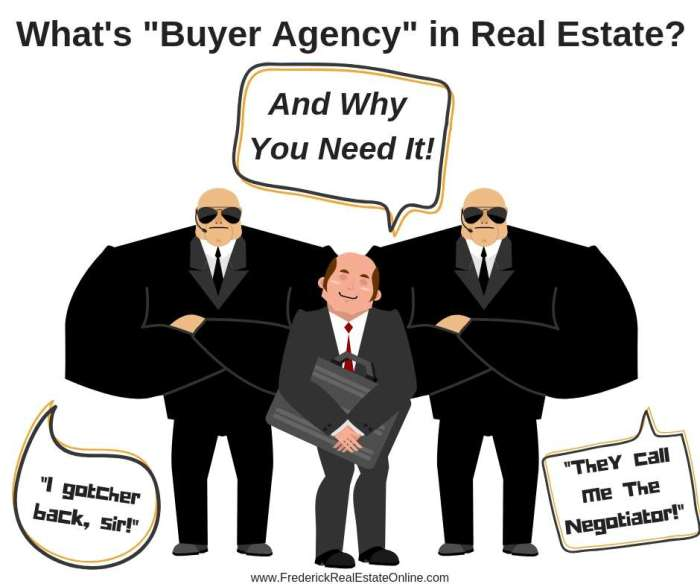 """What is """"Buyer Agency"""" in Real Estate? And Why You Need it!"""