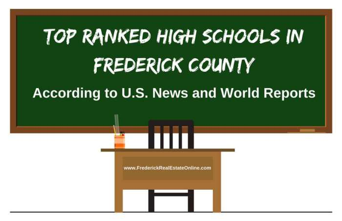 Top Ranking High Schools in Frederick County – from Several Top Sources