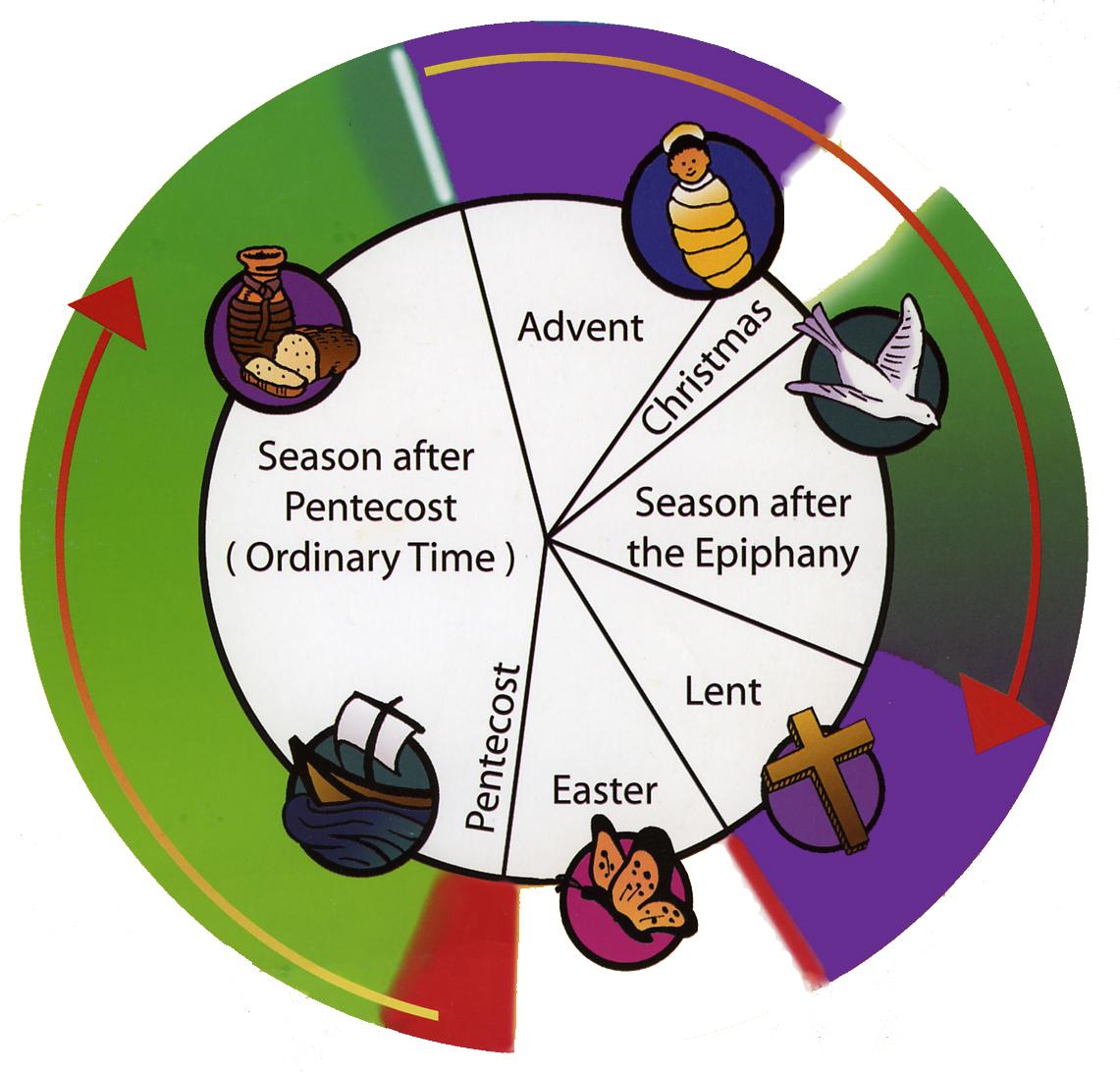 The Liturgical Calendar A Spiritual Prescription For The
