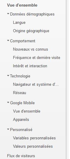 Google Analytics - Détail vue d'ensemble