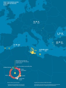 UNHCR---Dead-and-missing-along-land-and-sea-routes-in-2017