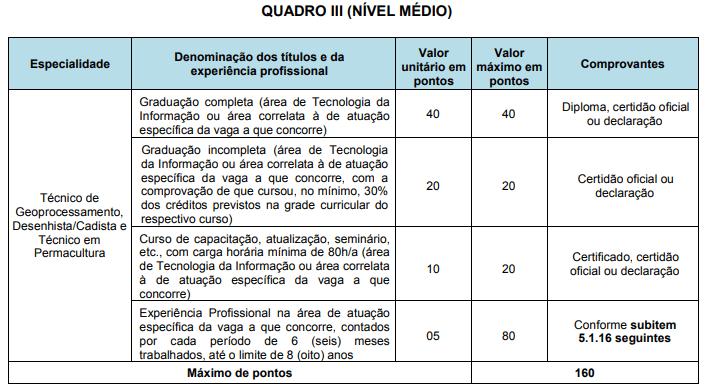 Concurso da Prefeitura de Fortaleza CE