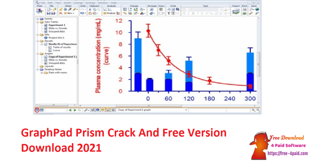 GraphPad Prism Crack And Free Version Download 2021