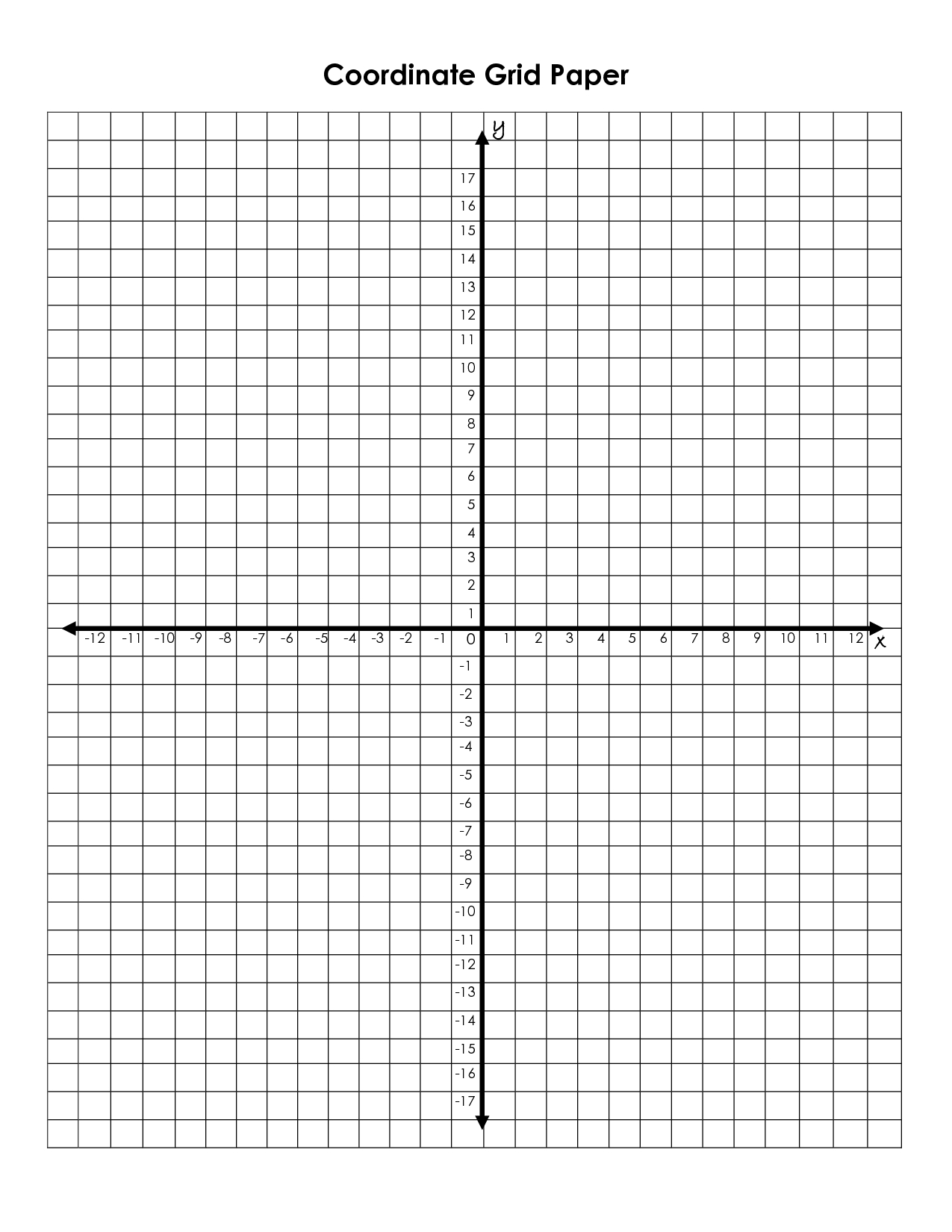 Graph Paper Coordinate Plane Graph Paper
