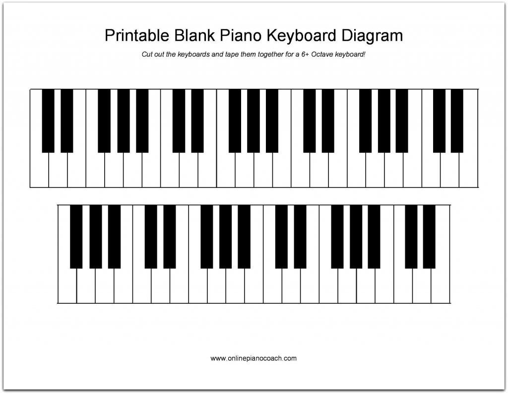 Printable Piano Keyboard Diagram In