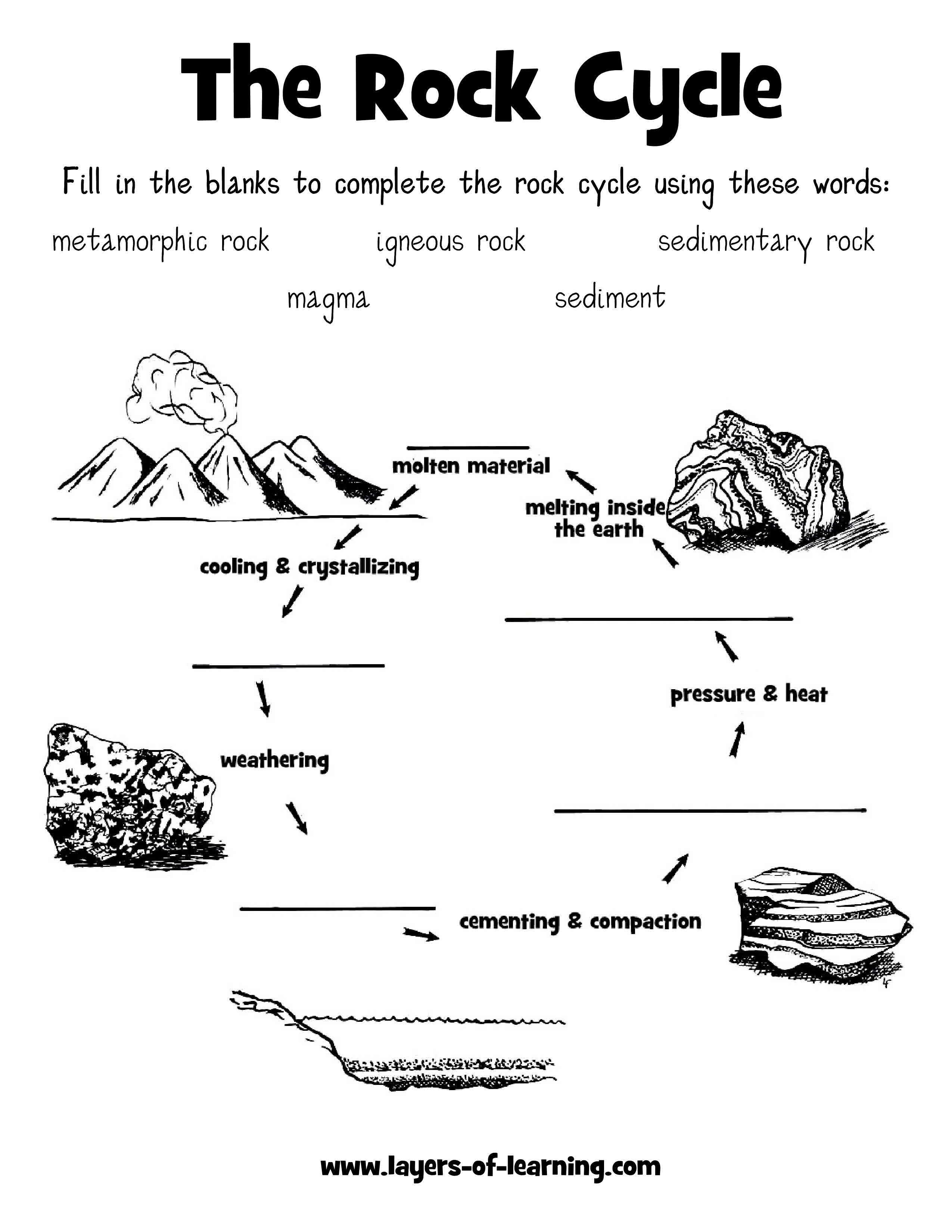 Rock Cycle Worksheets Free Printable