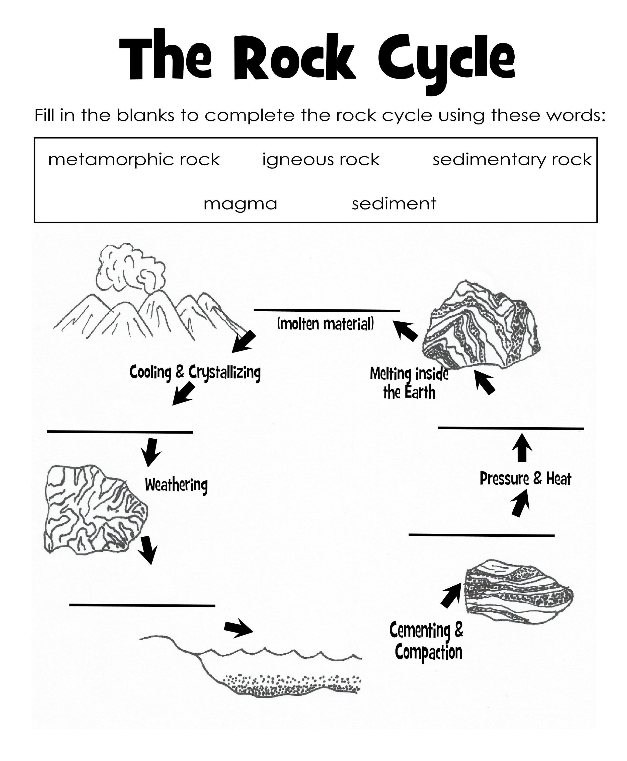 Rock Cycle Worksheets Free Printable