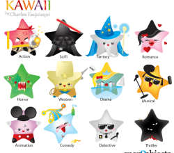Free Kawaii Movie Genres Icons Vector