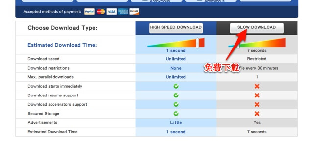 SlingFile 安全快速的 500 GB 免費空間,無上傳下載限制