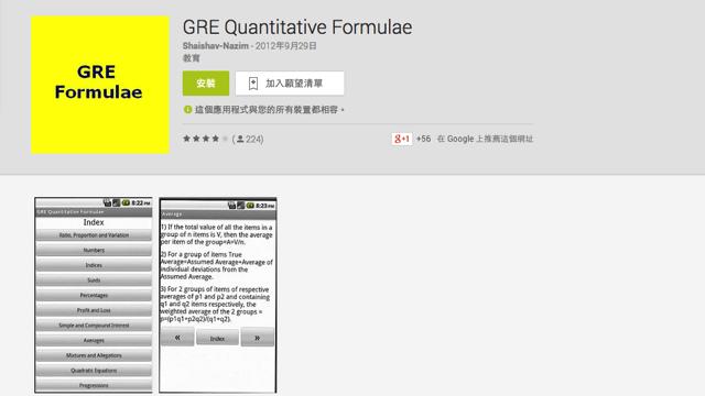 GRE Quantitative Formulae
