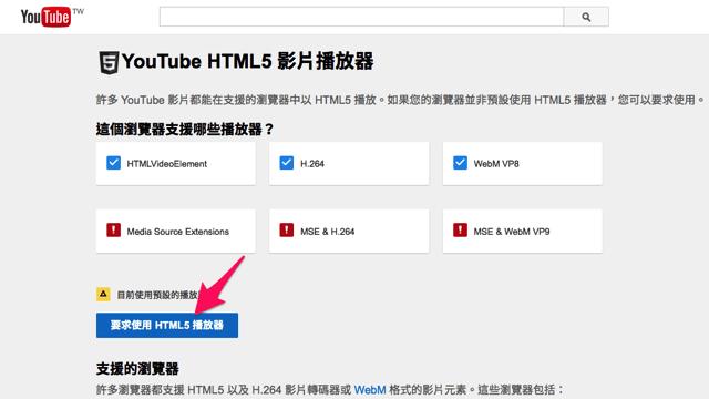 YouTube HTML5 Loop