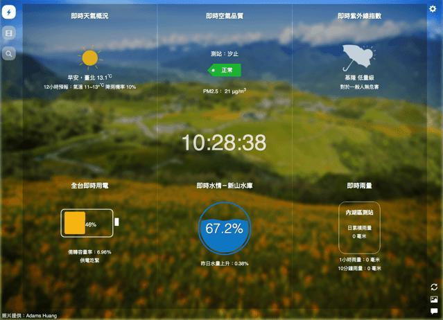Instants 在瀏覽器分頁顯示即時生活資訊,如天氣、PM2.5、紫外線、雨量(Chrome 擴充功能) via @freegroup
