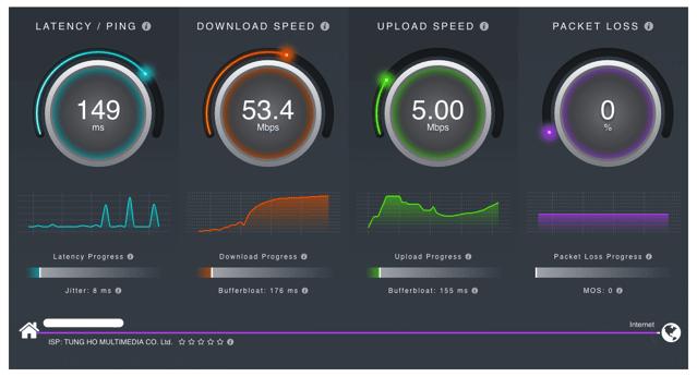 SourceForge Speed Test 全新網速測速工具,檢查網路延遲、上傳下載速度及封包遺失率