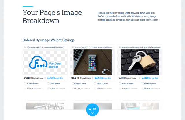 imgix Page Weight Tool