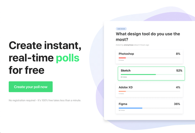 Fast Poll 免費線上投票服務,快速建立即時動態票選頁面